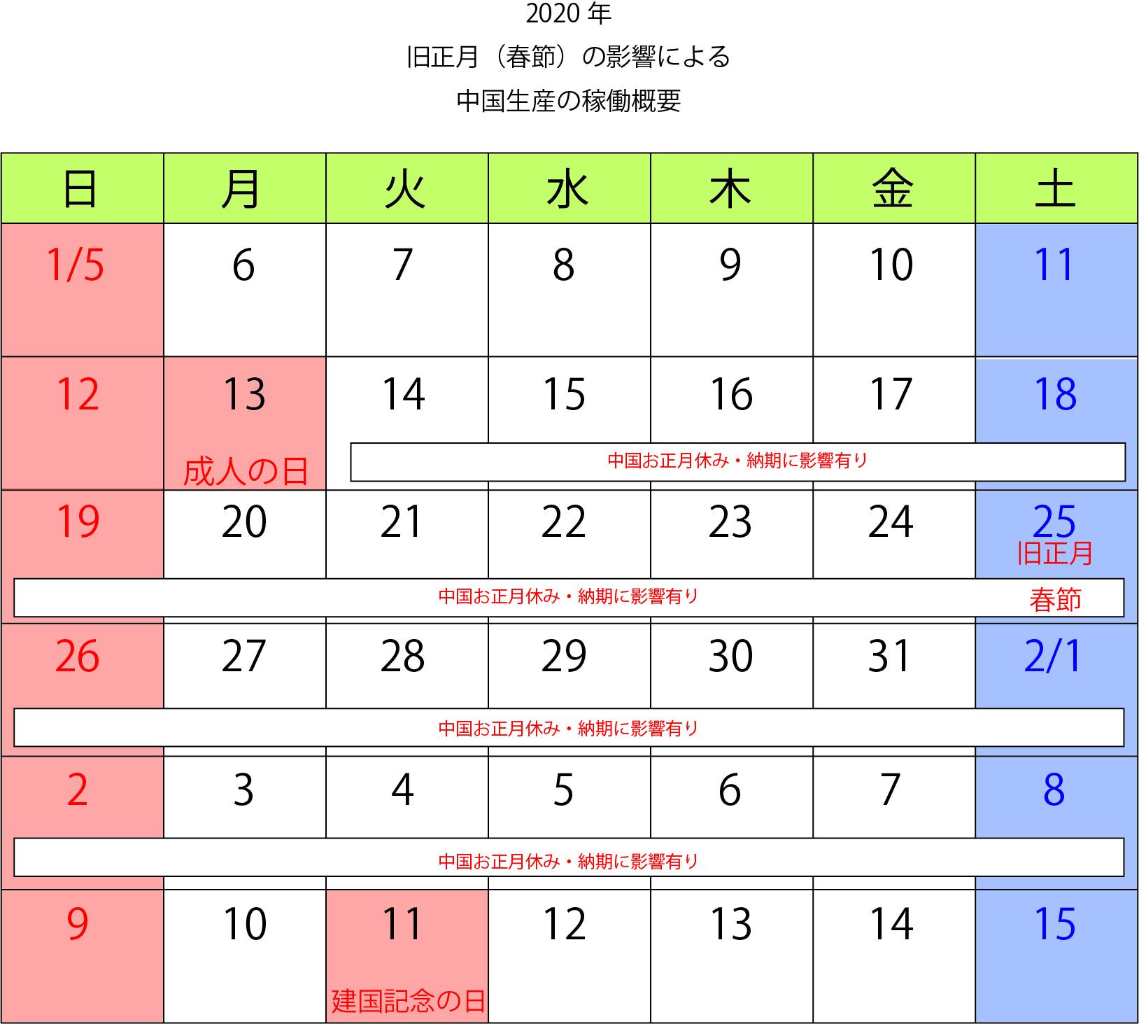 旧正月 春節 2020年 カレンダー 正月休み 影響 工場 稼働 中国